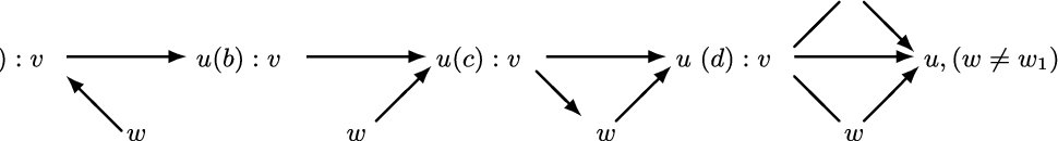 Figure 1 for Reversible MCMC on Markov equivalence classes of sparse directed acyclic graphs