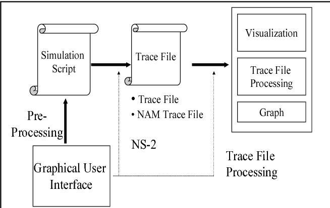 IPQit: An internet simulation kit based on NS2 - Semantic Scholar