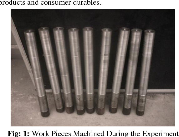 Fig: 1: Work Pieces Machined During the Experiment