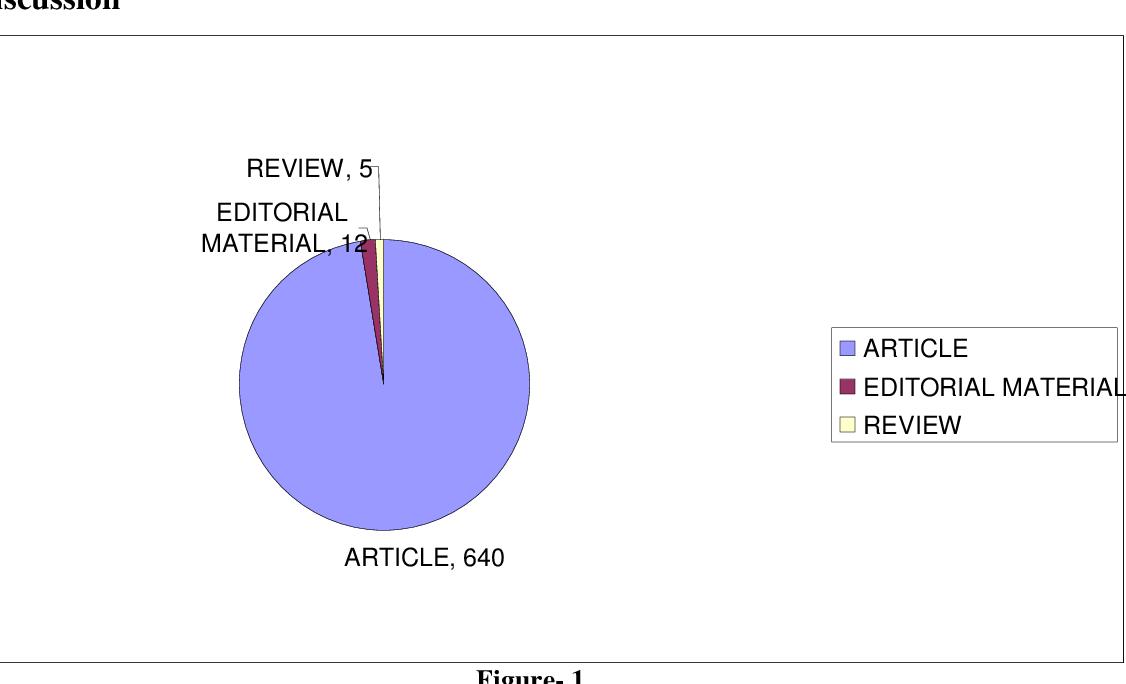PDF] A Scientometric analysis of