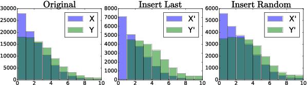 Figure 1 for Robust Machine Comprehension Models via Adversarial Training