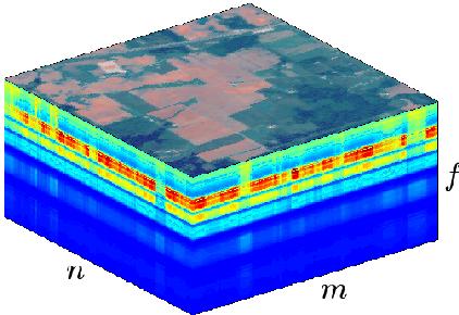 Figure 1 for Target-based Hyperspectral Demixing via Generalized Robust PCA
