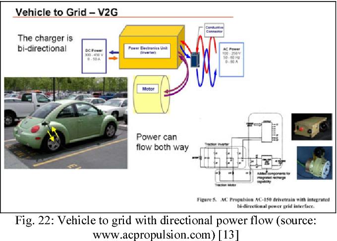 Power For Mobility Pure E Motion Semantic Scholar