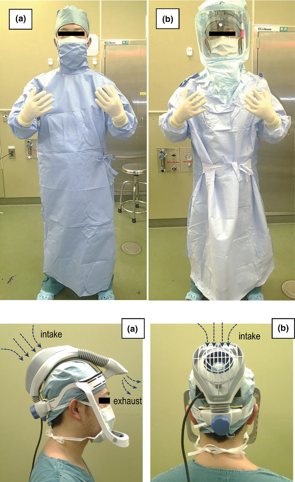 Figure 2 from Does modern space suit reduce intraoperative
