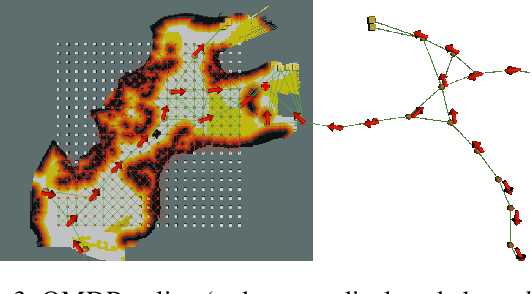 Figure 3 for PLGRIM: Hierarchical Value Learning for Large-scale Exploration in Unknown Environments