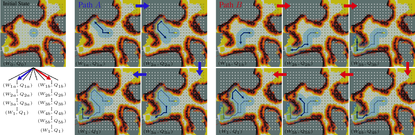 Figure 4 for PLGRIM: Hierarchical Value Learning for Large-scale Exploration in Unknown Environments