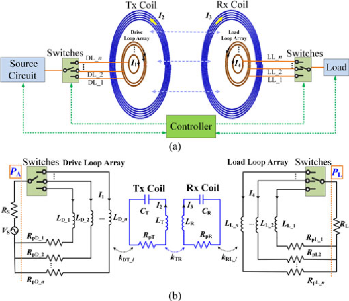 Reconfigurable Magnetic Resonance-Coupled Wireless Power Transfer