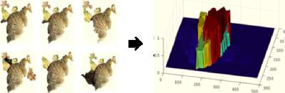 Figure 3 for Semi-Supervised Domain Adaptation for Weakly Labeled Semantic Video Object Segmentation