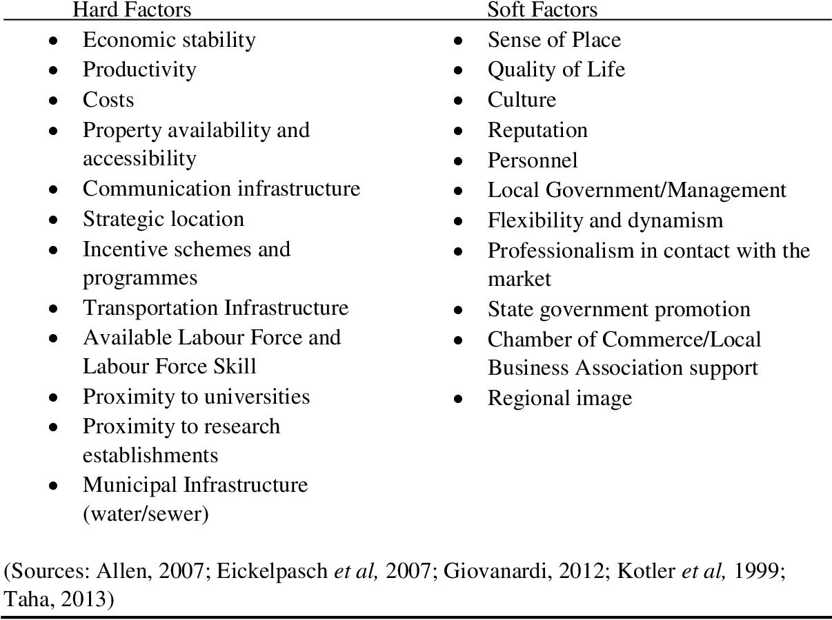 PDF] ECONOMIC DEVELOPMENT IN THE CONTEMPORARY GLOBAL