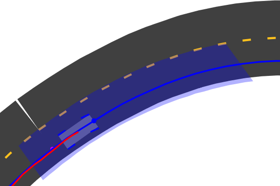 Figure 4.1. A depiction of the stay-in-lane system. The translucent blue region is used to validate points along each proposed trajectory using the point-in-poly algorithm in Figure A.2.