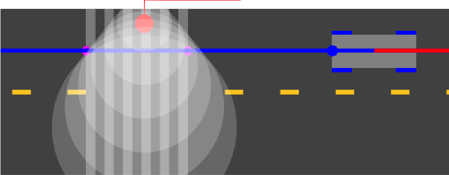 Figure 4.3. A pedestrian (red dot) crosses the street, blocking the agent's path. The agent predicts the pedestrian's future trajectory, shown here as translucent white circles, with each circle representing a range of possible positions at a particular time t.