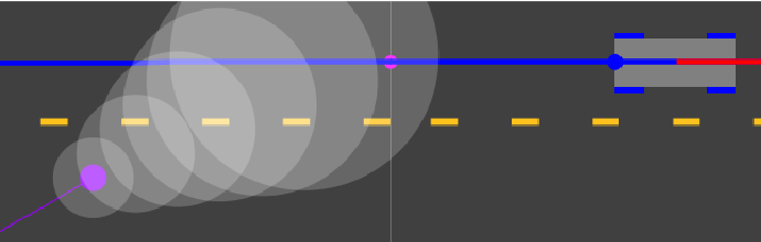 Figure 5.7. At 14 seconds, a pedestrian crosses the road diagonally. Each set of possible positions at a future time t is represented as a translucent circle.