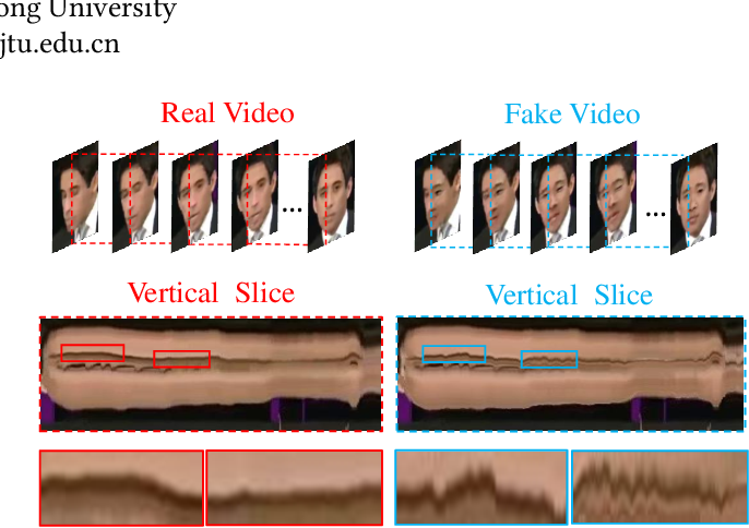 Figure 1 for Spatiotemporal Inconsistency Learning for DeepFake Video Detection