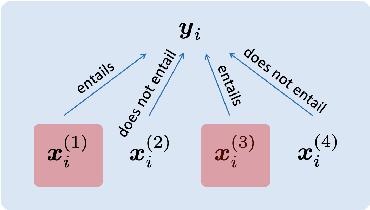 Figure 1 for AgreeSum: Agreement-Oriented Multi-Document Summarization