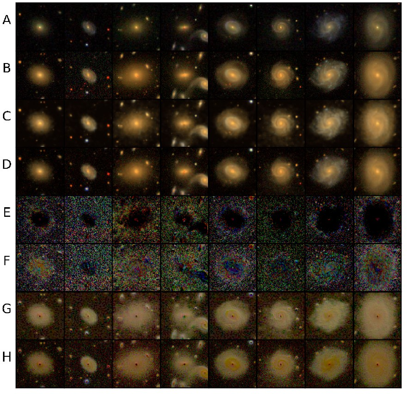 Figure 4 for Survey2Survey: A deep learning generative model approach for cross-survey image mapping