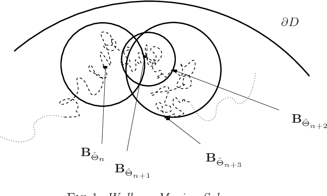 Hitting Time For Bessel Processes Walk On Moving Spheres Algorithm