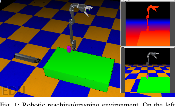 Figure 1 for Bayesian Curiosity for Efficient Exploration in Reinforcement Learning