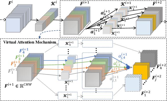Figure 3 for KDExplainer: A Task-oriented Attention Model for Explaining Knowledge Distillation