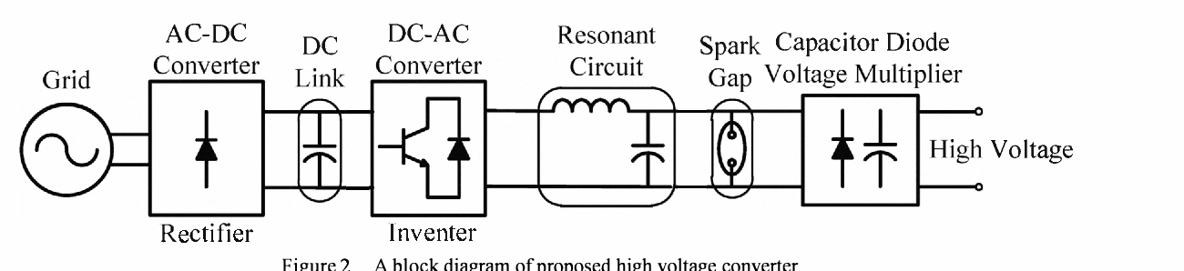 Figure 10 from A novel CDVM based high-voltage converter using low
