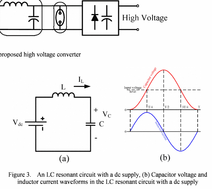 Figure 3 from A novel CDVM based high-voltage converter using low