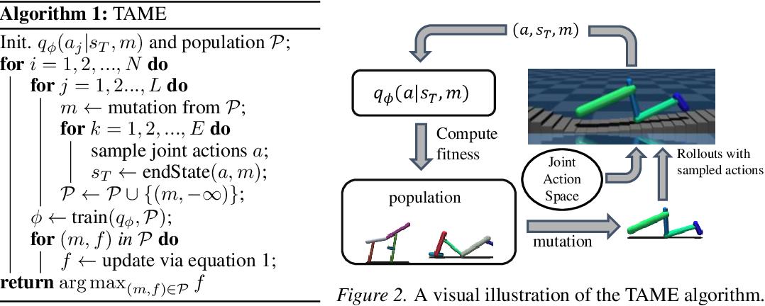 Figure 3 for Task-Agnostic Morphology Evolution