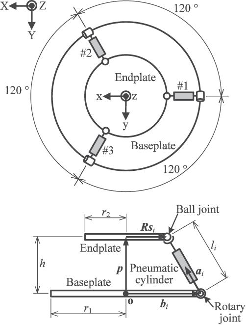pneumatic actuator 1200 diagram