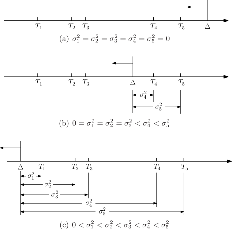 Figure 1 for Causal nearest neighbor rules for optimal treatment regimes