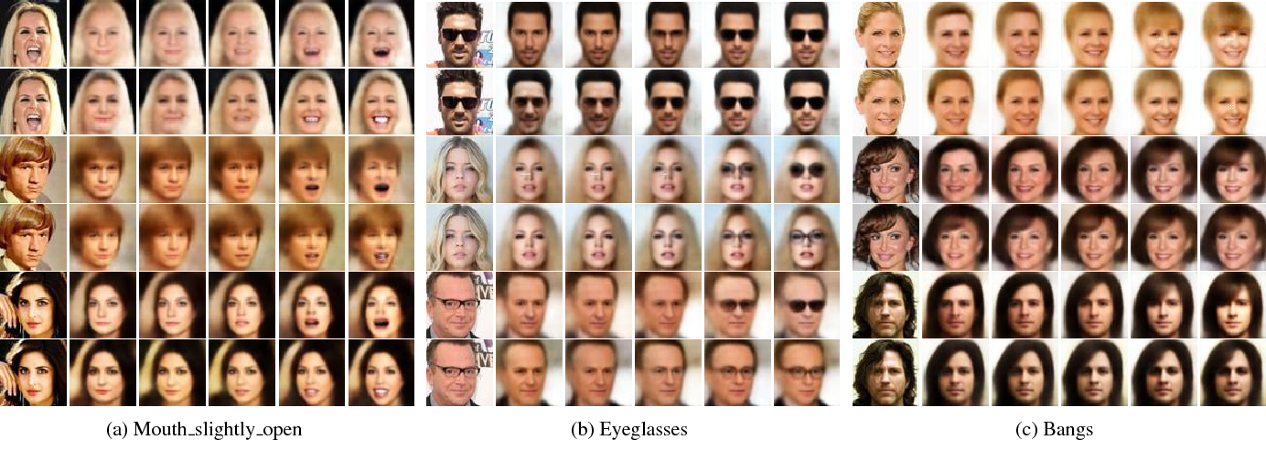 Figure 2 for Attribute-controlled face photo synthesis from simple line drawing