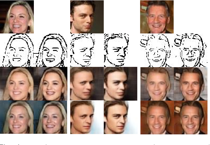 Figure 4 for Attribute-controlled face photo synthesis from simple line drawing