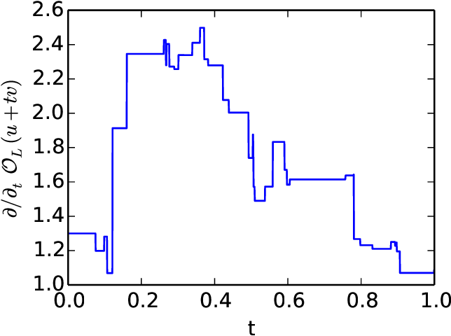 Figure 4 for High-Fidelity Extraction of Neural Network Models