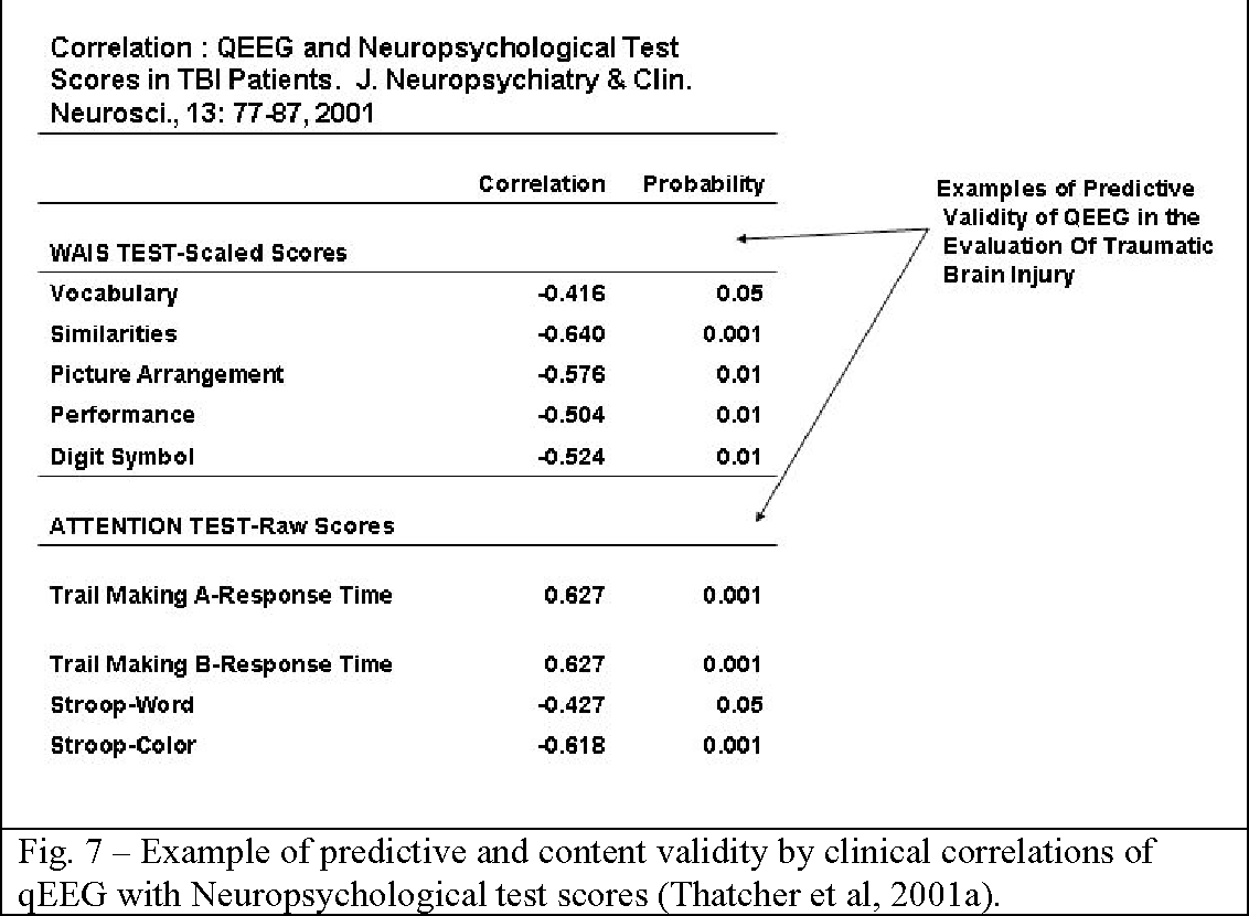 Figure 7 From Validity And Reliability Of Quantitative