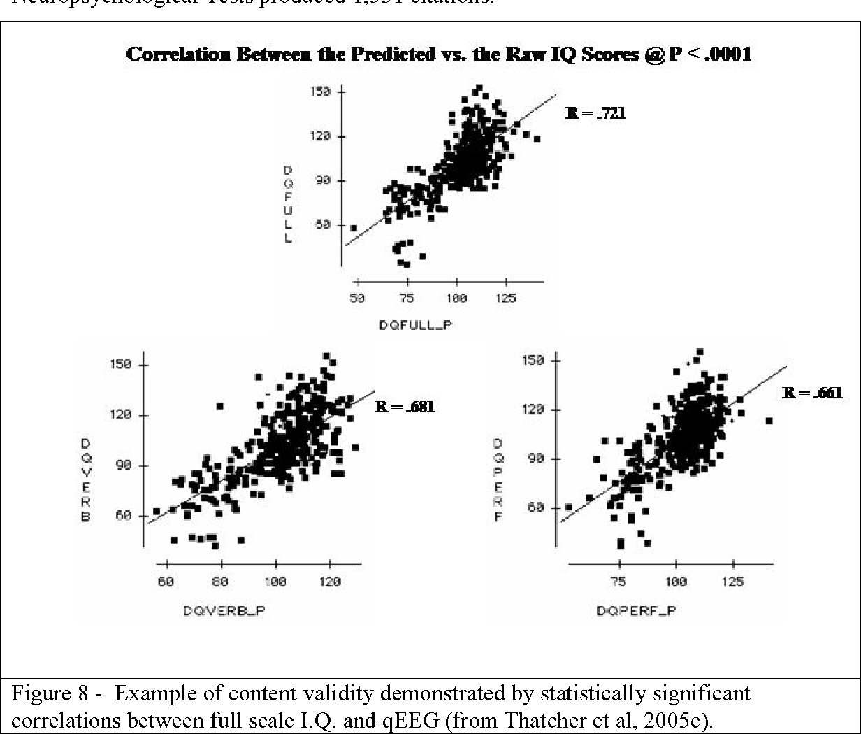 Figure 8 From Validity And Reliability Of Quantitative