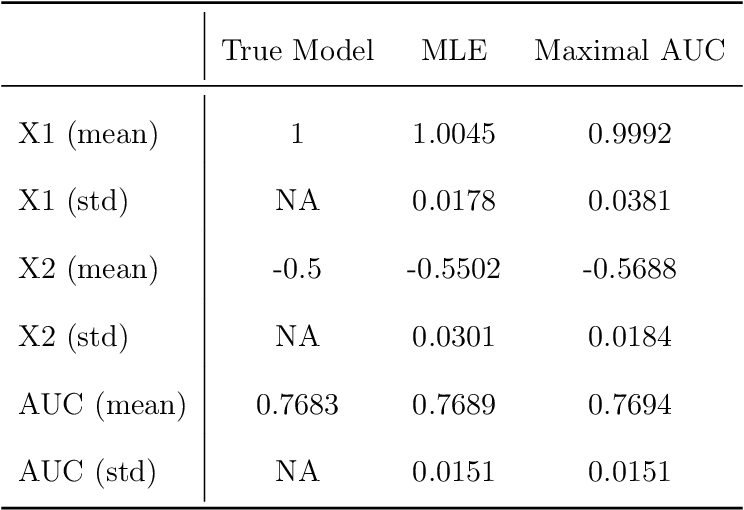 Figure 4 for Decision Making with Machine Learning and ROC Curves