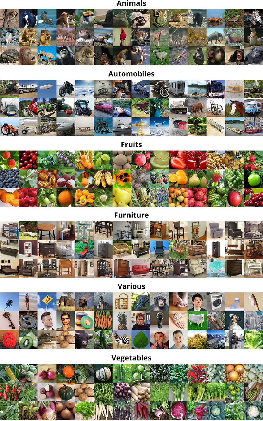 Figure 2 for Evaluating (and improving) the correspondence between deep neural networks and human representations