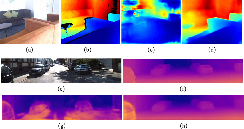 Figure 1 for Deep attention-based classification network for robust depth prediction
