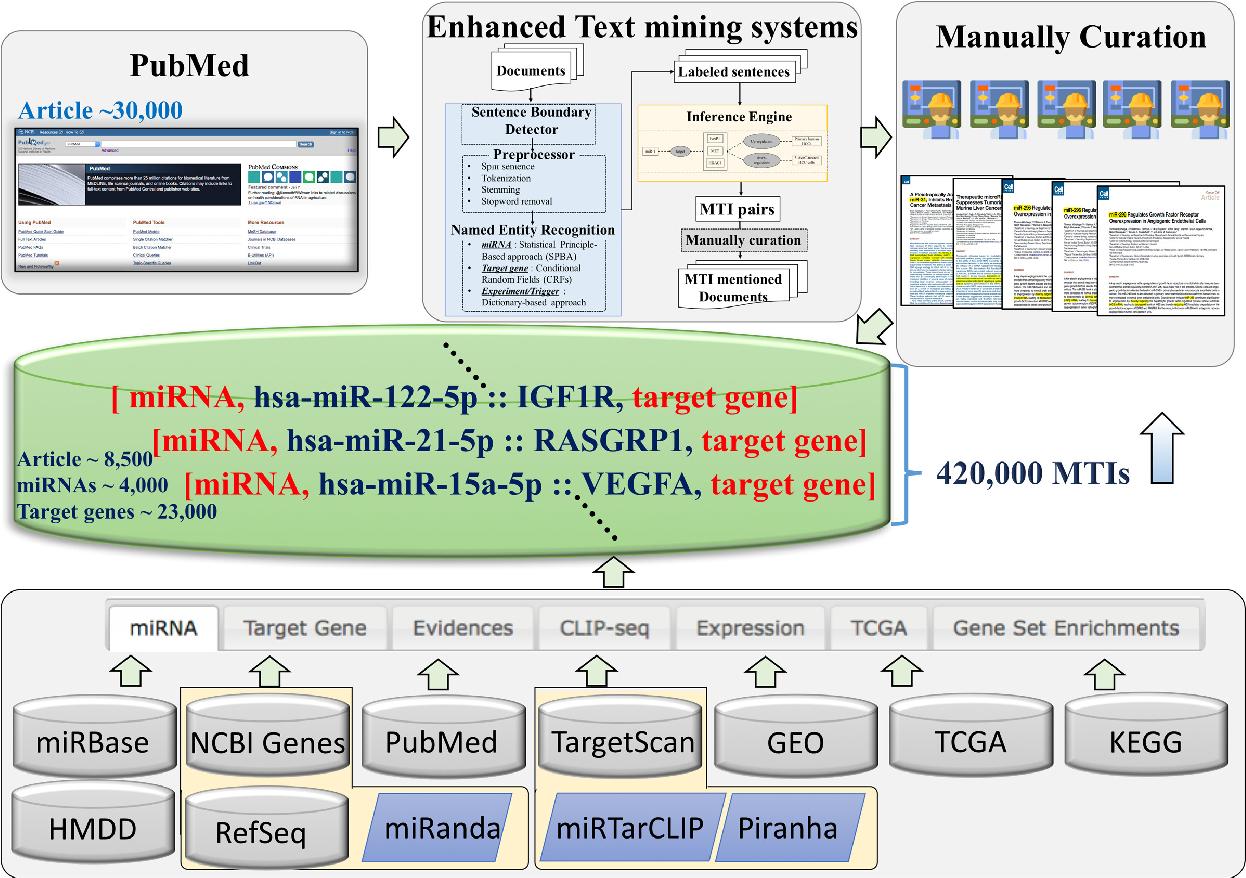 MMH-Badger MAC - Semantic Scholar