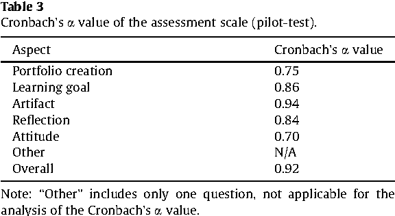 Table 3 from A comparative analysis of the consistency and