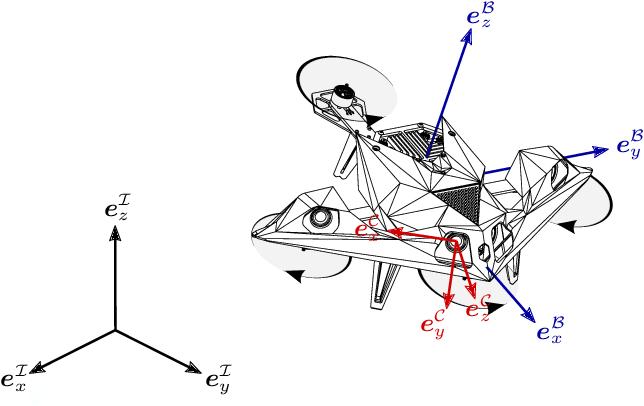 Figure 2 for AlphaPilot: Autonomous Drone Racing