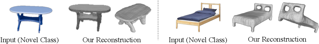 Figure 1 for Learning to Reconstruct Shapes from Unseen Classes