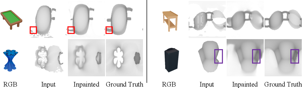 Figure 4 for Learning to Reconstruct Shapes from Unseen Classes