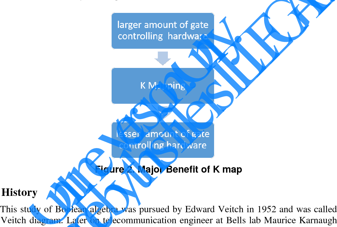 Delivering High Performance Result With Efficient Use Of K Map