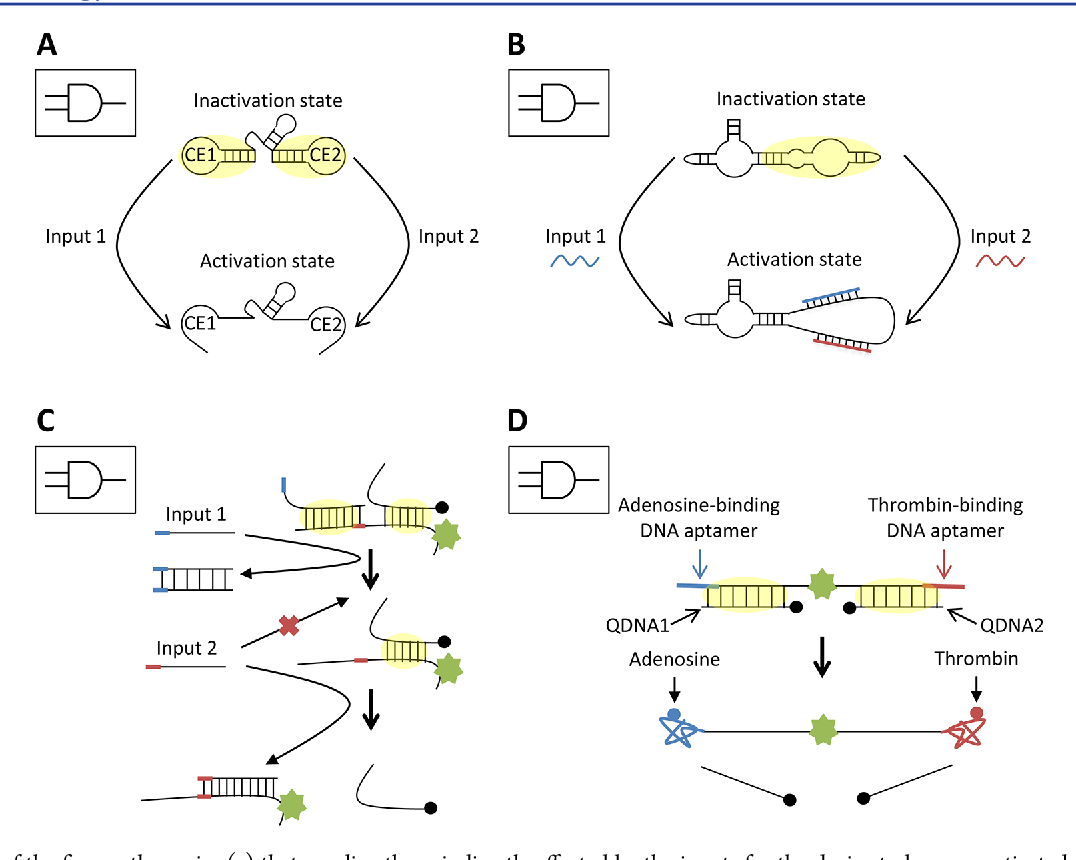 Figure 3 From Synthesizing Biomolecule Based Boolean Logic Gates Gate Circuit Into An Or For All Of The Figures Regions That Are Directly