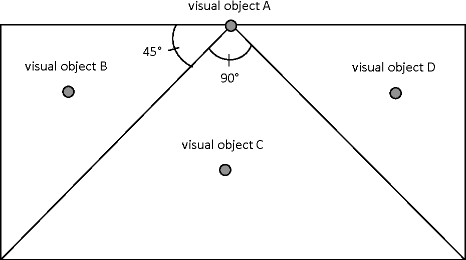 Figure 3 for Deep Embedding for Spatial Role Labeling