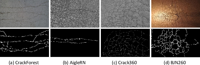 Figure 1 for Fast and Accurate Road Crack Detection Based on Adaptive Cost-Sensitive Loss Function