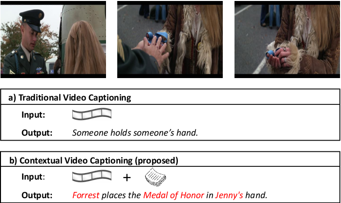 Figure 1 for Enriching Video Captions With Contextual Text
