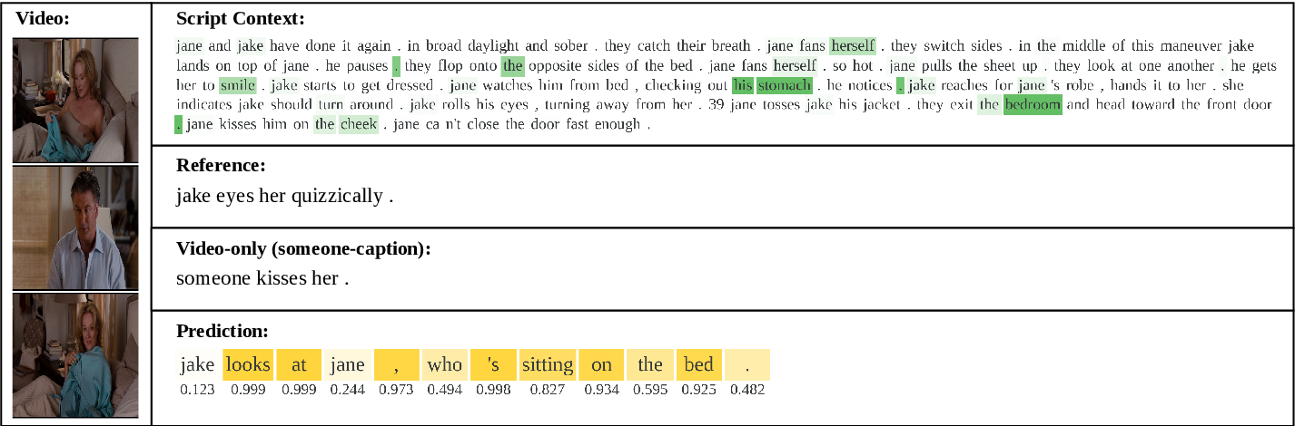 Figure 4 for Enriching Video Captions With Contextual Text
