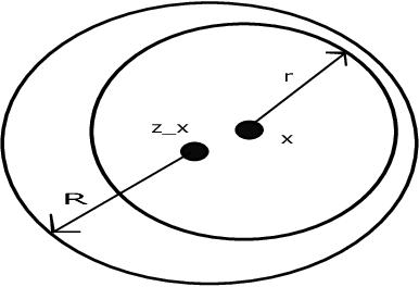Figure 3 for Gaussian Process bandits with adaptive discretization
