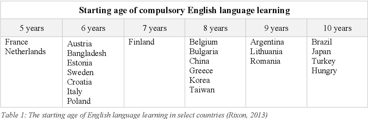 PDF] From Language Policy to Pedagogic Practice: Elementary
