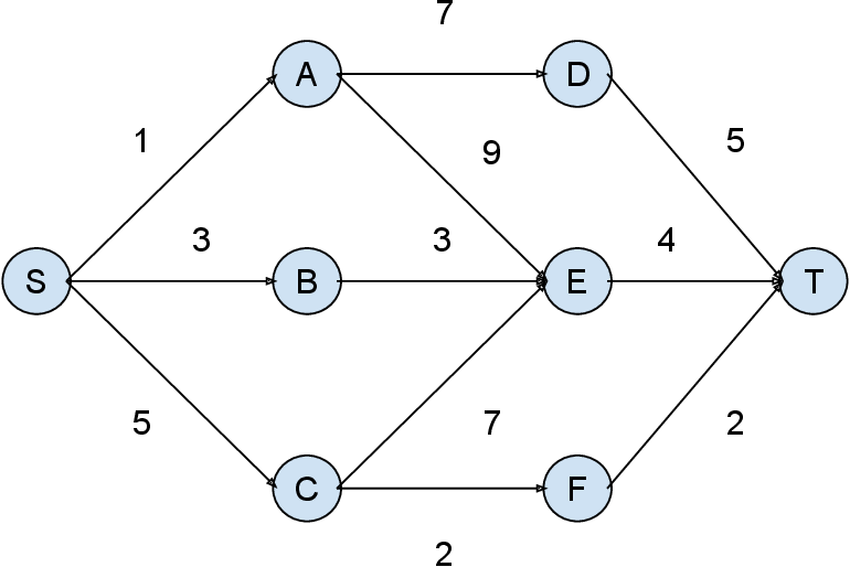 Figure 3 for Reinforcement Learning Applications