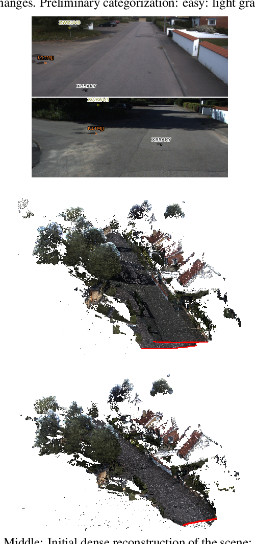 Figure 3 for CrowdDriven: A New Challenging Dataset for Outdoor Visual Localization